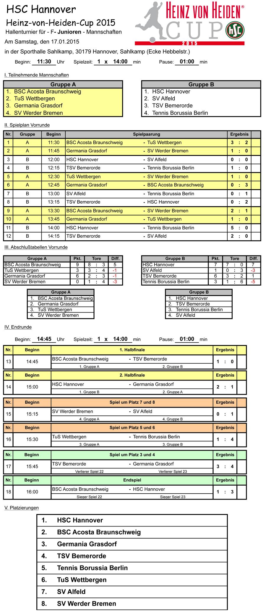 Spielplan_HvH-Cup_2015_Ergebnisse