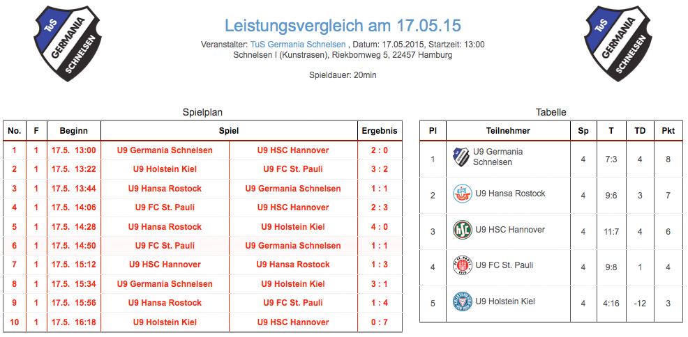 HSC_Booker2006_Turnier_Germania_Schnelsen_Tabelle