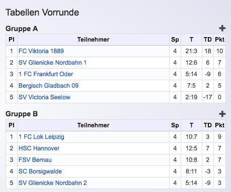 2. Glienicker Wintercup_Vorrunde